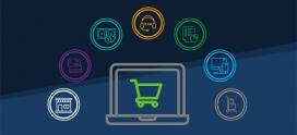 Integração ZADA com MageCommerce